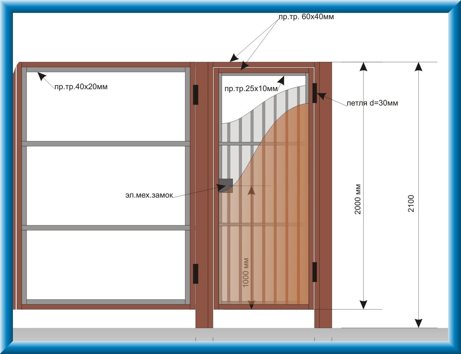 Как сделать входные ворота с калиткой