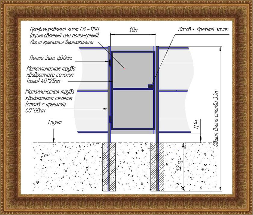 Схемы замков для калиток из профнастила