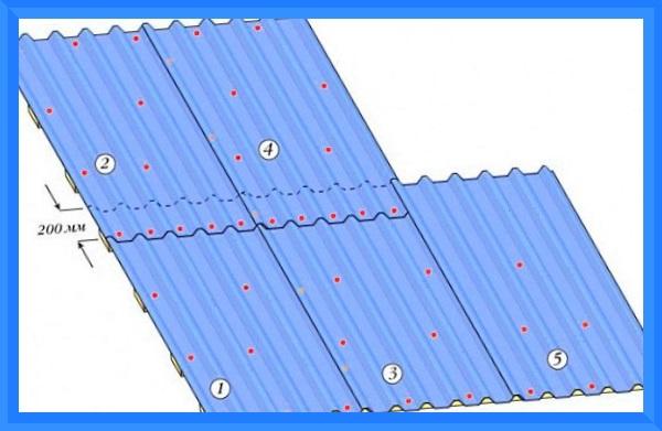 способы укладки листов профнастила