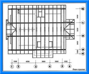 Двускатная крыша: стропильная система под профнастил схема