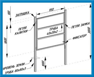 Ворота с калиткой из профнастила схема