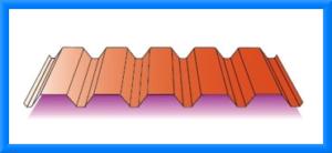 Профнастил по материалу покрытия листа делится на три вида: